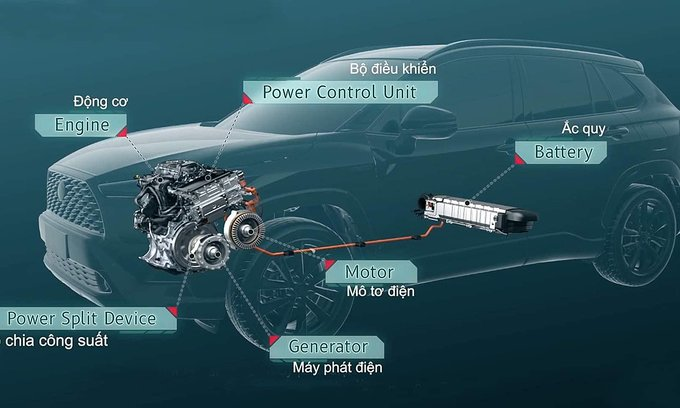 Auto5 guides the easiest way to distinguish between 3 . hybrid vehicles