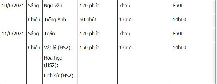 Answers to the English exam for the 10th grade entrance exam in Binh Thuan province in 2021 3