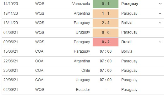 Review the match Paraguay vs Bolivia, 07h00 on 15/06 3