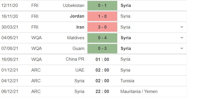China vs Syria live link: Match judgment, score prediction, watch online 4