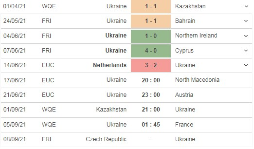 Comment on the match Ukraine vs North Macedonia, 20h00 on 17/06 3