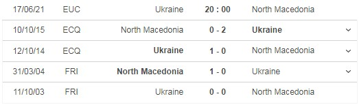 Comment on the match Ukraine vs North Macedonia, 20h00 on 17/06 5