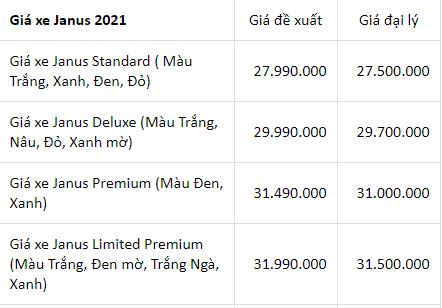Latest Yamaha scooter price list on June 17, 2021: Many models have a strong discount of 6