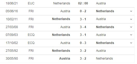 Comment on the match Netherlands vs Austria, 02h00 on 18/06 5