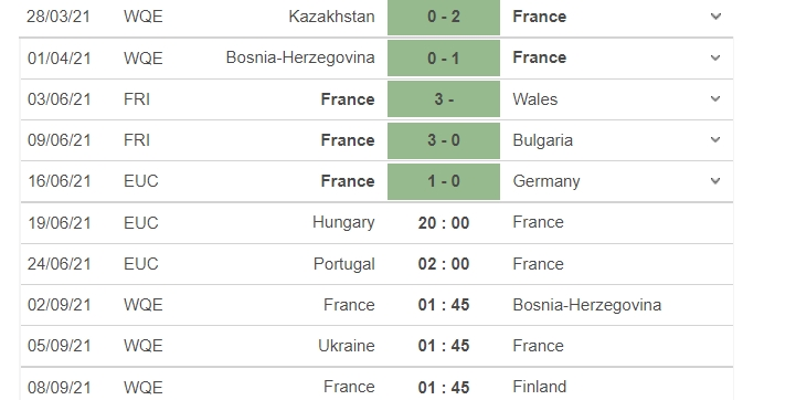 Comments Hungary vs France, Group F Euro 2021: 20:00 on 19/06 4
