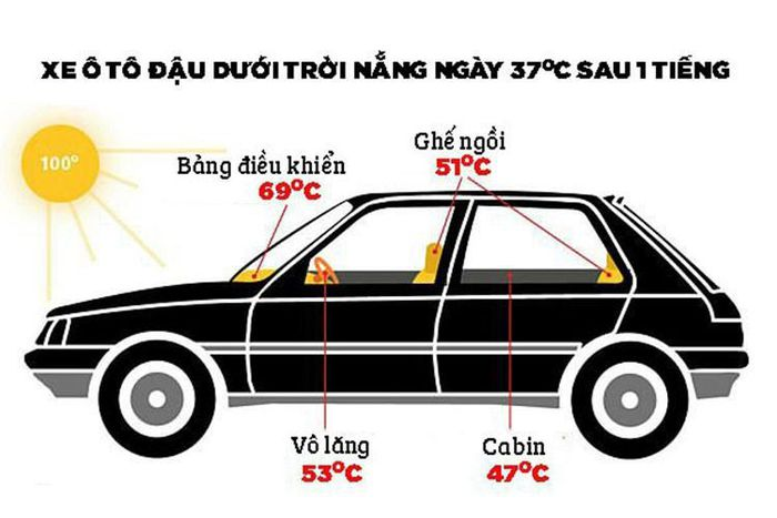 Hanoi and the North are reeling in the 40-degree heat: How to protect cars in the hot weather 1