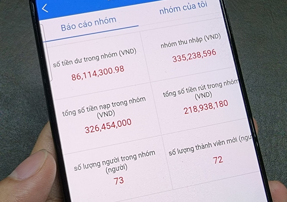 Many people lost hundreds of millions of dong after 10 days of using the multi-level app Bounty 1