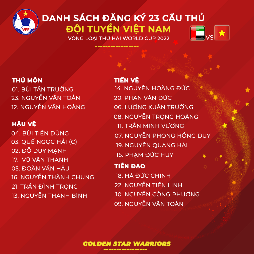 Vietnam vs UAE lineup: Coach Park Hang-seo eliminated Tuan Anh, locking players out in the last match 1