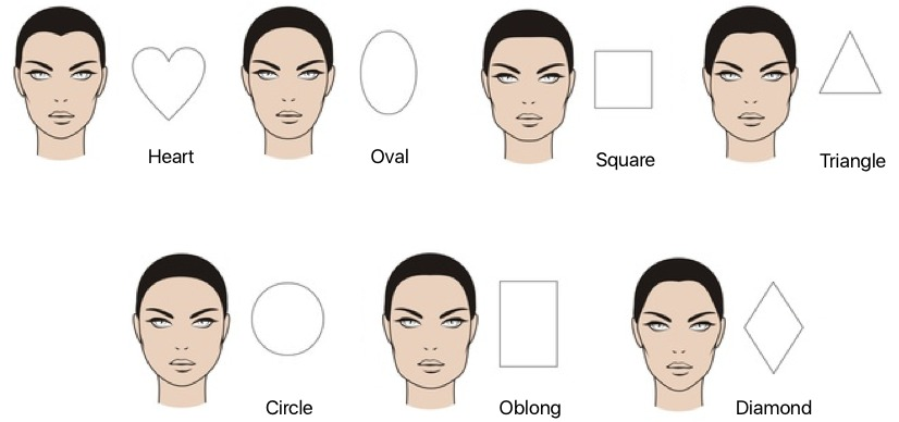 What does your face shape reveal about you?  first