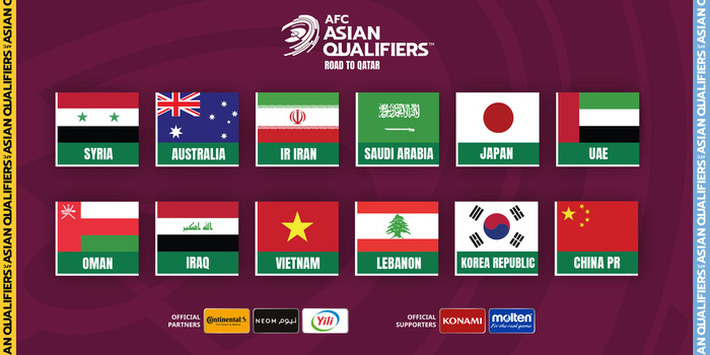 World Cup qualifying draw: AFC changed series, Vietnam team dodged death group?  first