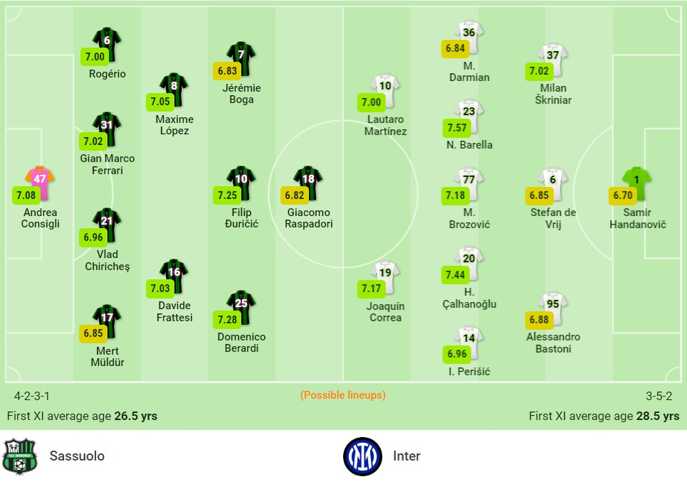 Comments Sassuolo vs Inter Milan (01h45, 03/10) round 7 of Serie A: Champion hurt 2