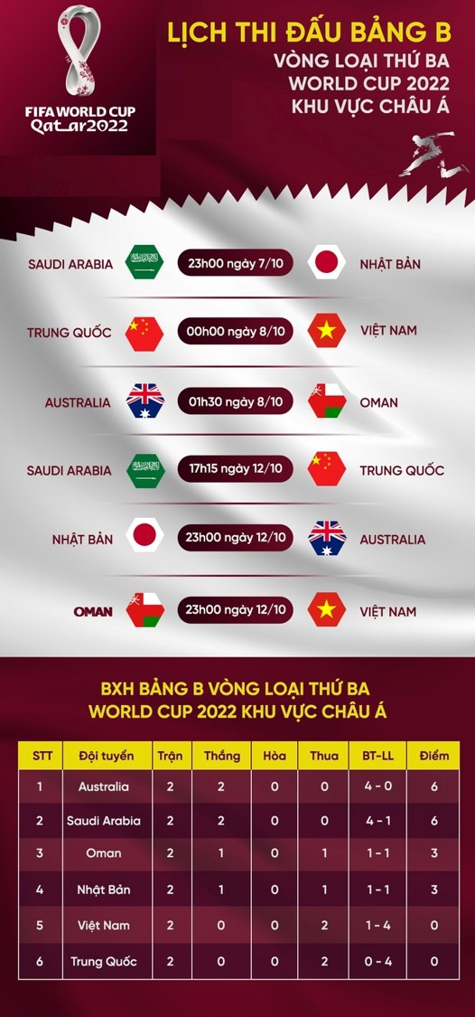 Vietnam vs China: Coach Park Hang Seo divides the opposing team to close the 3 lineup