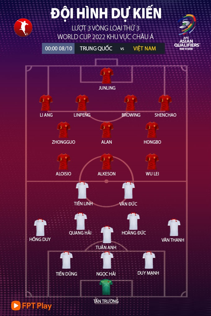 Link to watch Vietnam vs China live football (0h00, 08/10) World Cup 2022 qualifiers 2