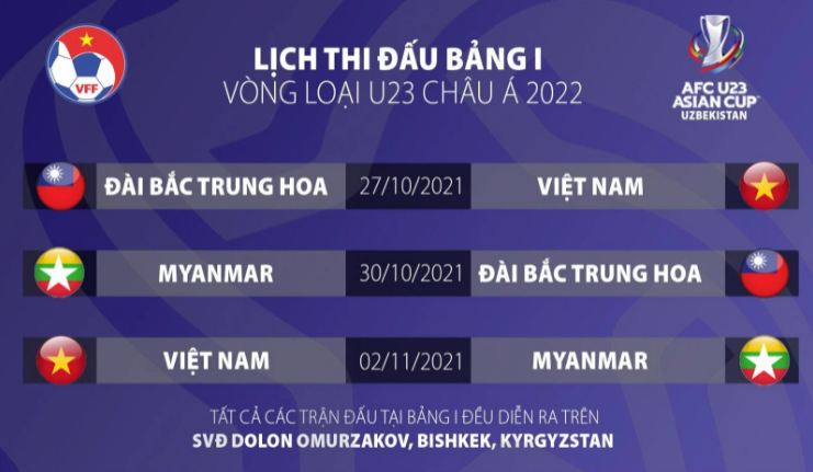 Mr. Park and 3 players joined forces with the U22 team, preparing to kick the Asian U23 qualifier 3