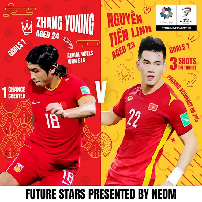 Tien Linh surpassed the Chinese 'killer', was honored by the AFC right before the match against Oman 1